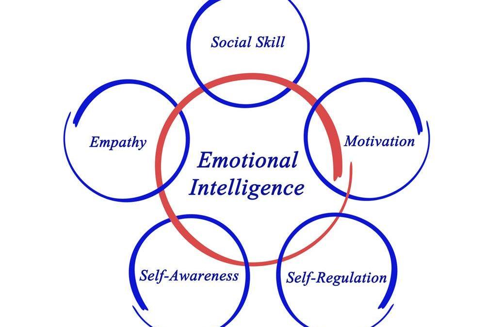 Magas érzelmi intelligencia – avagy magas EQ